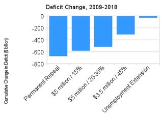 Deficit_change
